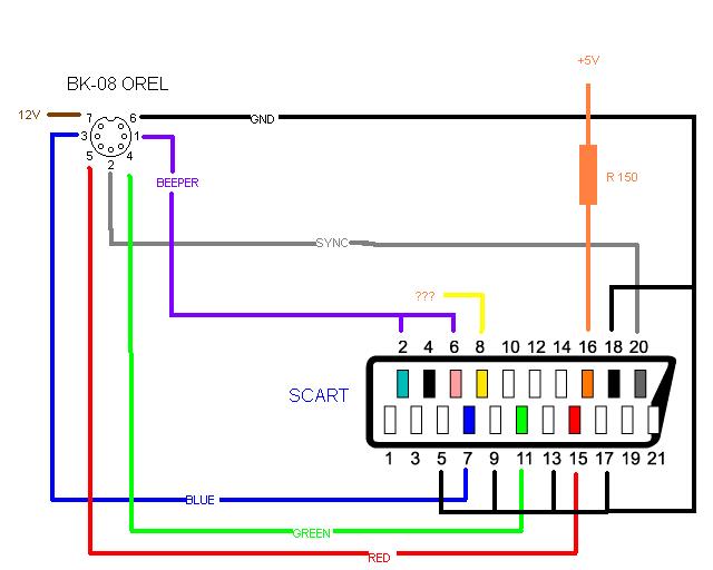 Esquema electrónico para conector Scart